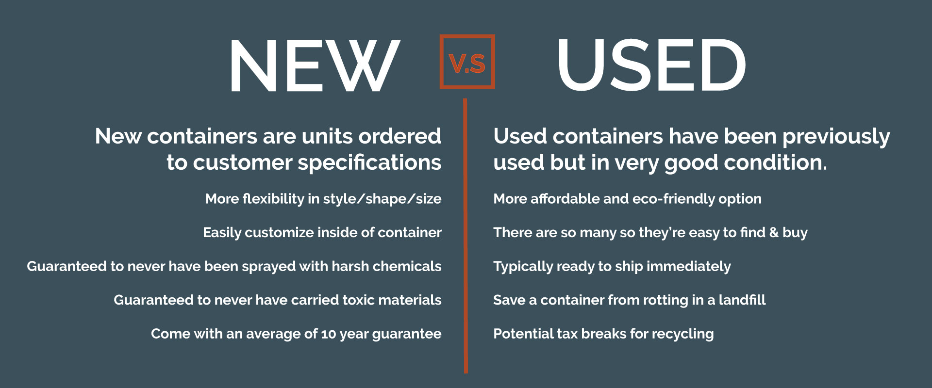 New and Used Shipping Containers